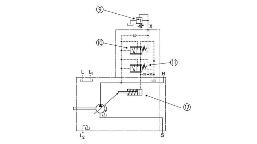 Regulador de presión de mando remoto - DRG